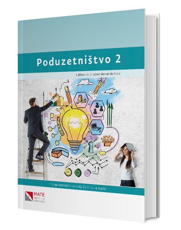 Poduzetništvo 2