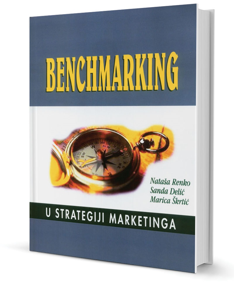 Benchmarking  u  strategiji  marketinga